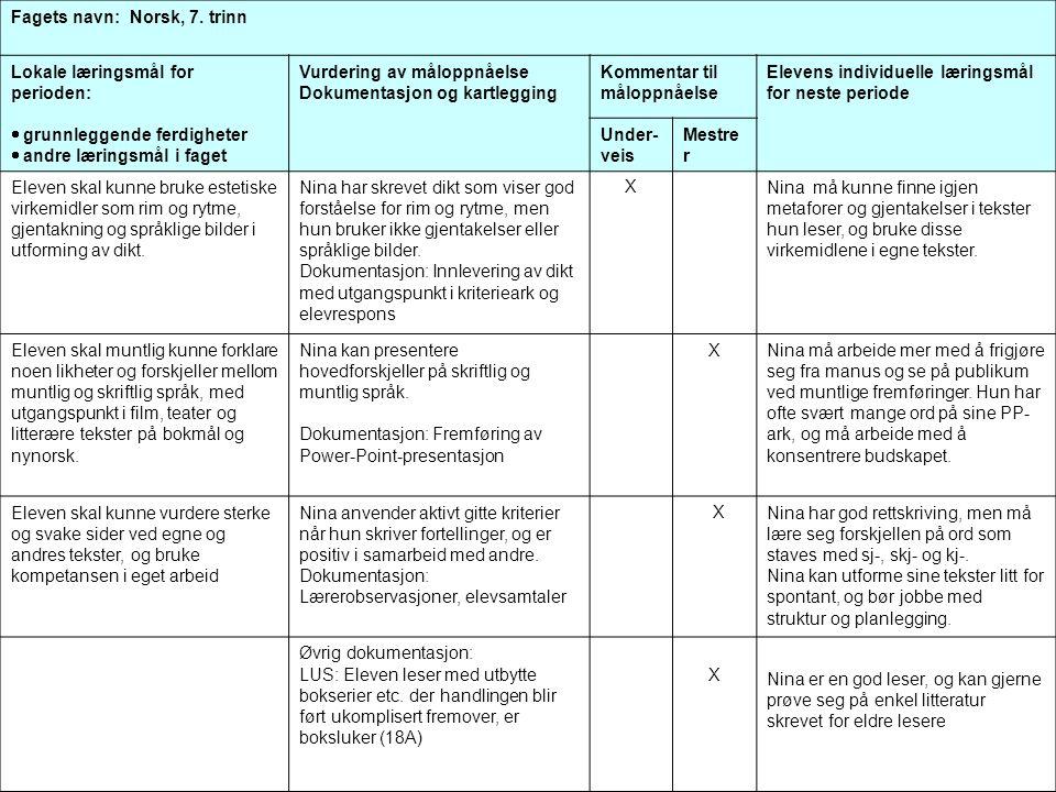 Fagets navn: Norsk, 7. trinn Lokale læringsmål for perioden:  grunnleggende ferdigheter  andre læringsmål i faget Vurdering av måloppnåelse Dokument