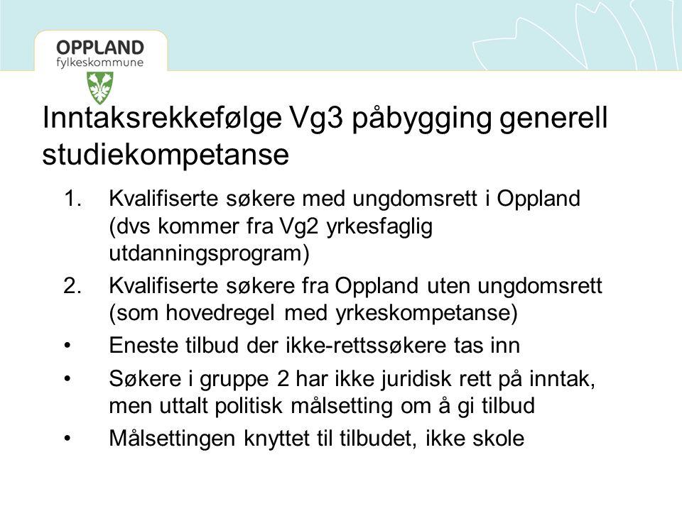 Inntaksrekkefølge Vg3 påbygging generell studiekompetanse 1.Kvalifiserte søkere med ungdomsrett i Oppland (dvs kommer fra Vg2 yrkesfaglig utdanningspr