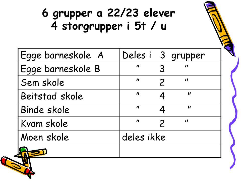 """6 grupper a 22/23 elever 4 storgrupper i 5t / u Egge barneskole ADeles i 3 grupper Egge barneskole B """" 3 """" Sem skole """" 2 """" Beitstad skole """" 4 """" Binde"""