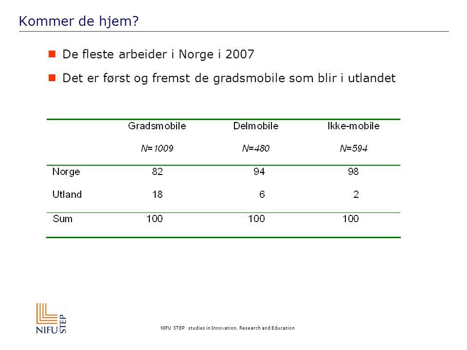 NIFU STEP studies in Innovation, Research and Education Kommer de hjem?  De fleste arbeider i Norge i 2007  Det er først og fremst de gradsmobile so