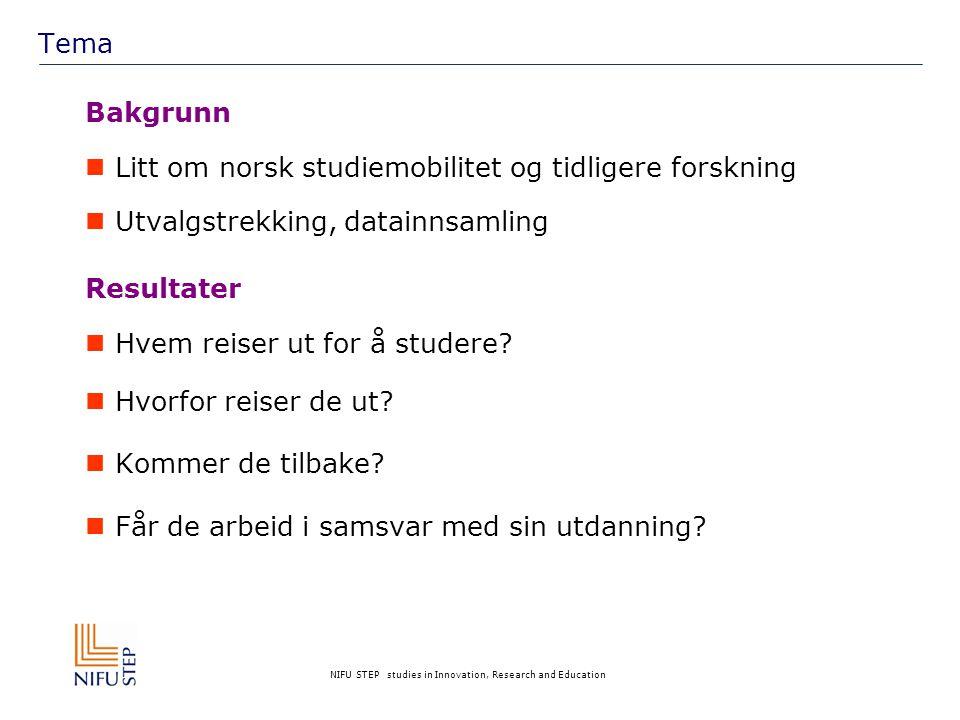 NIFU STEP studies in Innovation, Research and Education Tema Bakgrunn  Litt om norsk studiemobilitet og tidligere forskning  Utvalgstrekking, datainnsamling Resultater  Hvem reiser ut for å studere.
