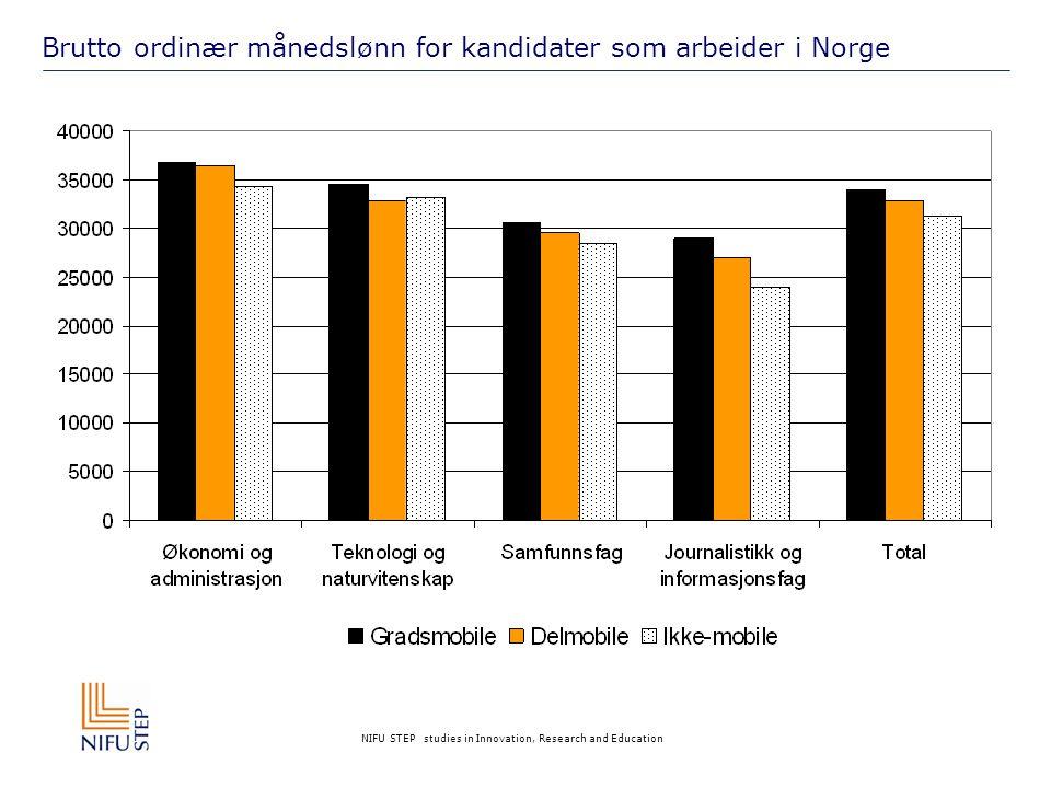 NIFU STEP studies in Innovation, Research and Education Brutto ordinær månedslønn for kandidater som arbeider i Norge