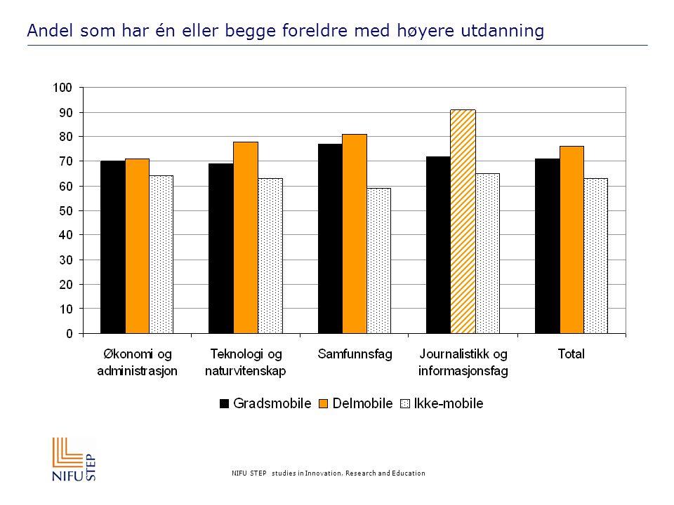 NIFU STEP studies in Innovation, Research and Education Andel som har én eller begge foreldre med høyere utdanning