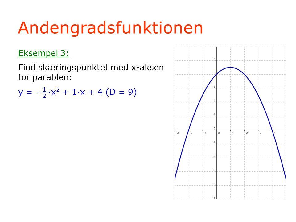 Andengradsfunktionen Eksempel 3: Find skæringspunktet med x-aksen for parablen: y = - ·x 2 + 1·x + 4 (D = 9) 1 2