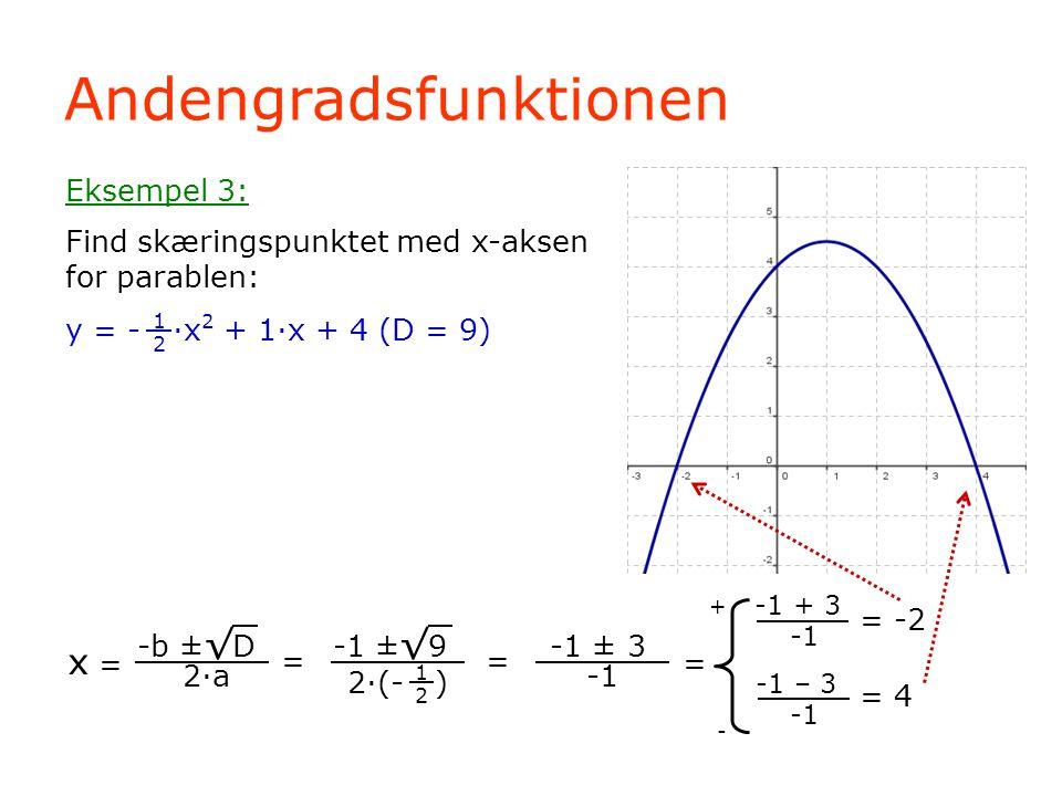 Andengradsfunktionen Eksempel 3: Find skæringspunktet med x-aksen for parablen: y = - ·x 2 + 1·x + 4 (D = 9) x = -b ± √ D 2·a = -1 ± √ 9 2·(- ) = -1 ±