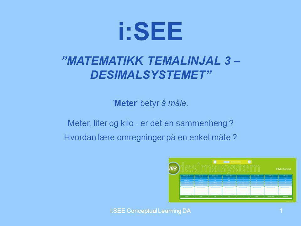 """'Meter' betyr å måle. Meter, liter og kilo - er det en sammenheng ? Hvordan lære omregninger på en enkel måte ? """"MATEMATIKK TEMALINJAL 3 – DESIMALSYST"""