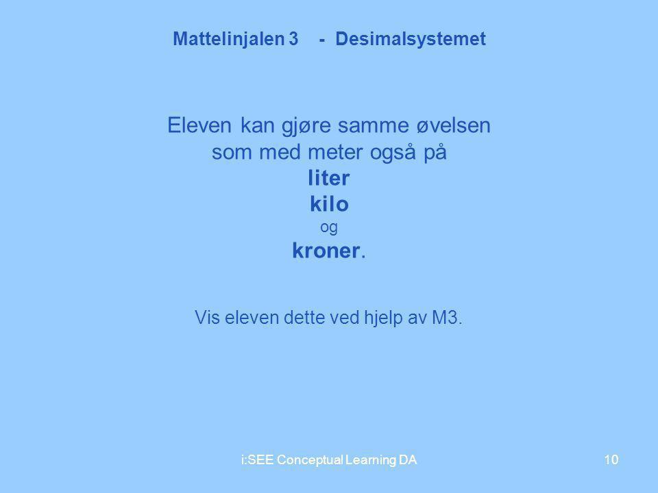 Mattelinjalen 3 - Desimalsystemet 10i:SEE Conceptual Learning DA Eleven kan gjøre samme øvelsen som med meter også på liter kilo og kroner. Vis eleven