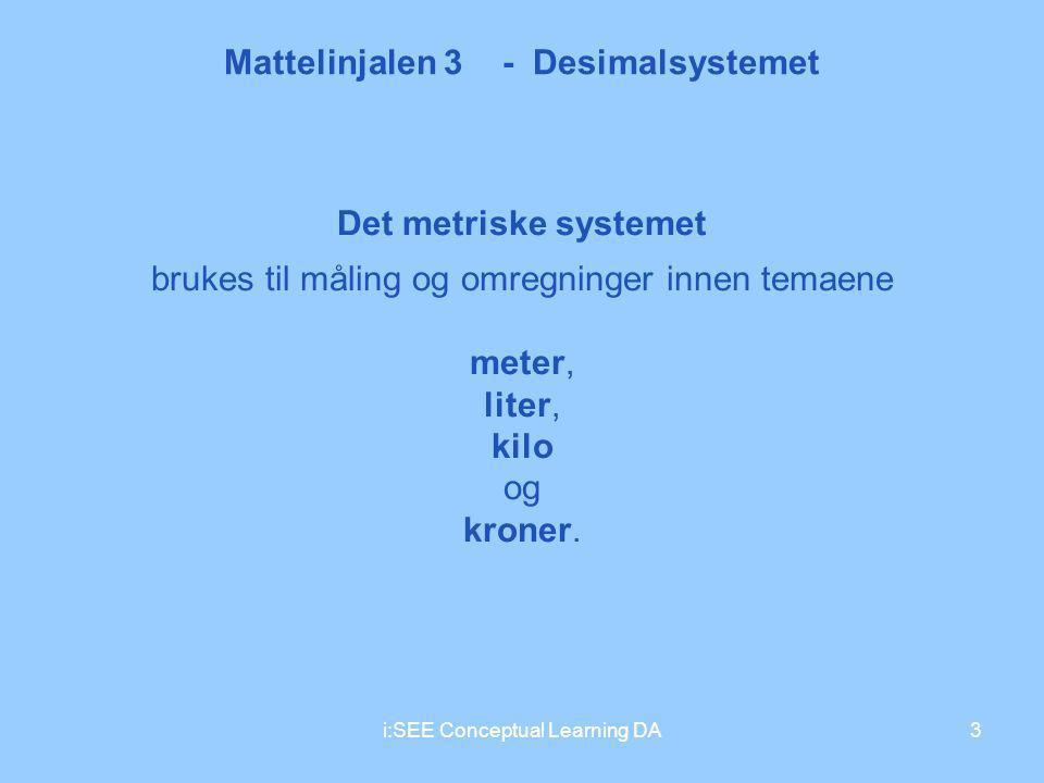 Mattelinjalen 3 - Desimalsystemet 3i:SEE Conceptual Learning DA Det metriske systemet brukes til måling og omregninger innen temaene meter, liter, kil
