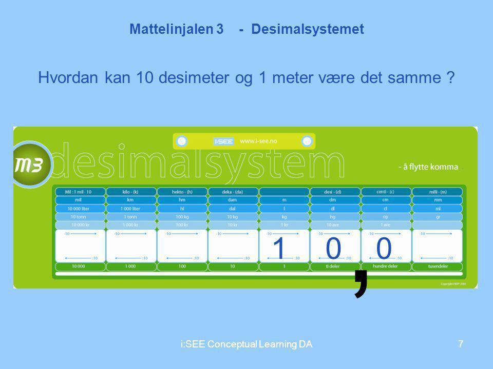 Hvordan kan 10 desimeter og 1 meter være det samme ? 100, 7i:SEE Conceptual Learning DA Mattelinjalen 3 - Desimalsystemet