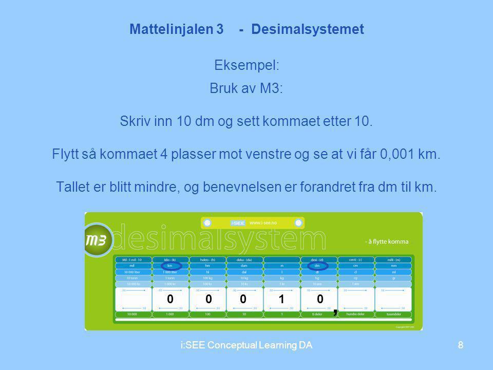 8i:SEE Conceptual Learning DA Eksempel: Bruk av M3: Skriv inn 10 dm og sett kommaet etter 10. Flytt så kommaet 4 plasser mot venstre og se at vi får 0