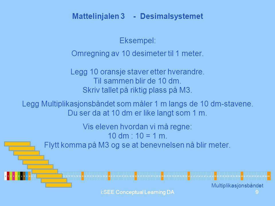 Mattelinjalen 3 - Desimalsystemet 9i:SEE Conceptual Learning DA Eksempel: Omregning av 10 desimeter til 1 meter. Legg 10 oransje staver etter hverandr