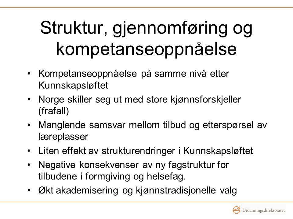 Struktur, gjennomføring og kompetanseoppnåelse •Kompetanseoppnåelse på samme nivå etter Kunnskapsløftet •Norge skiller seg ut med store kjønnsforskjel