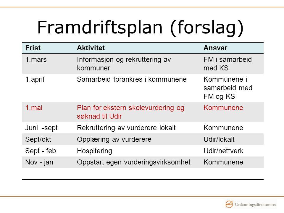 Framdriftsplan (forslag) FristAktivitetAnsvar 1.marsInformasjon og rekruttering av kommuner FM i samarbeid med KS 1.aprilSamarbeid forankres i kommune