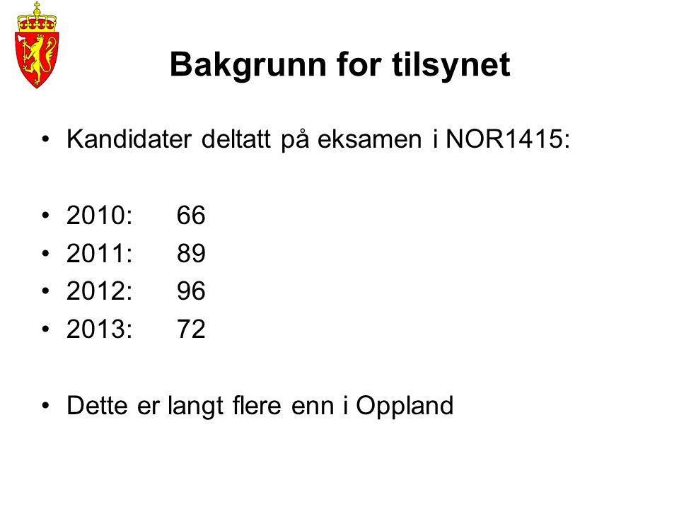 Bakgrunn for tilsynet •Kandidater deltatt på eksamen i NOR1415: •2010:66 •2011:89 •2012:96 •2013:72 •Dette er langt flere enn i Oppland