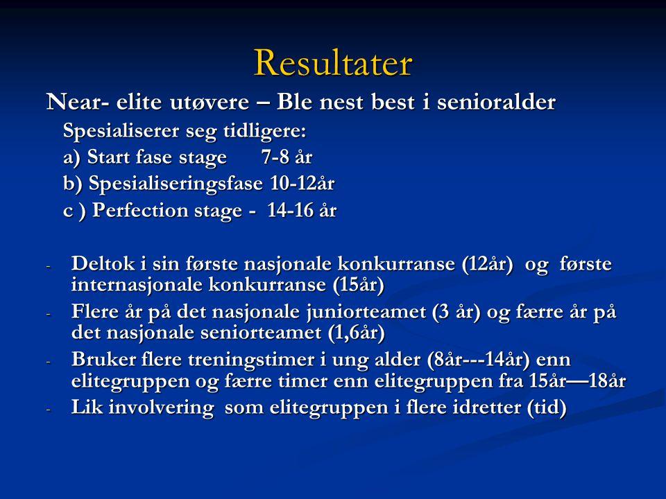 Resultater Danske eliteutøvere – Ble best i junior og senior alder - Spesialiserer seg senere: a) Start fase 10-12år a) Start fase 10-12år b) Spesiali