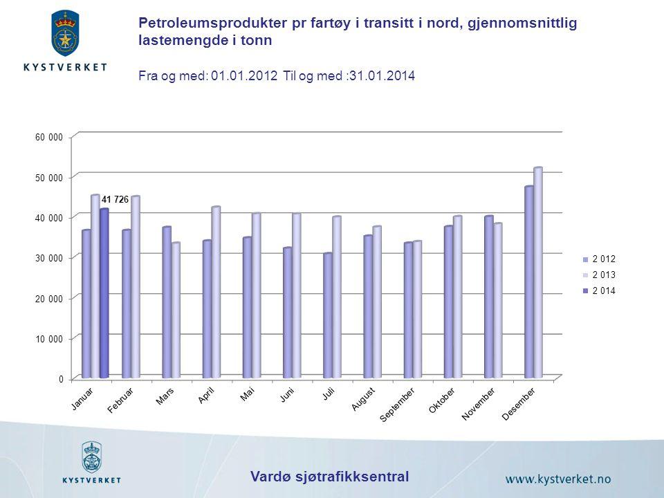 Vardø sjøtrafikksentral Petroleumsprodukter pr fartøy i transitt i nord, gjennomsnittlig lastemengde i tonn Fra og med: 01.01.2012 Til og med :31.01.2