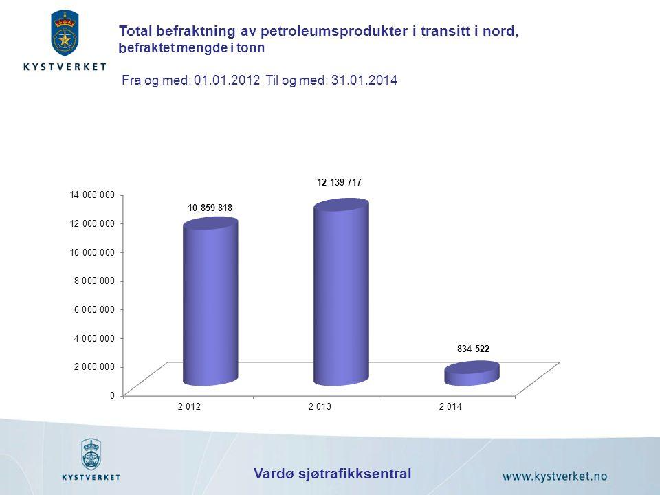 Total befraktning av petroleumsprodukter i transitt i nord, b efraktet mengde i tonn Fra og med: 01.01.2012 Til og med: 31.01.2014
