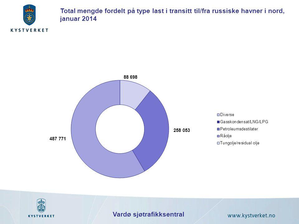 Vardø sjøtrafikksentral Total mengde fordelt på type last i transitt til/fra russiske havner i nord, januar 2014