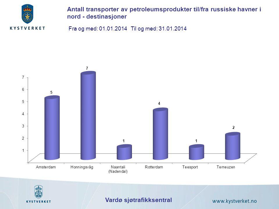 Vardø sjøtrafikksentral Antall transporter av petroleumsprodukter til/fra russiske havner i nord - destinasjoner Fra og med: 01.01.2014 Til og med: 31