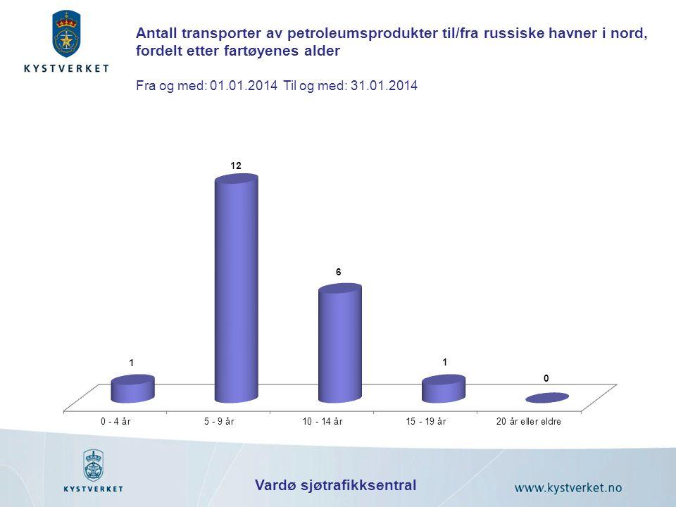 Vardø sjøtrafikksentral Antall transporter av petroleumsprodukter til/fra russiske havner i nord, fordelt etter fartøyenes alder Fra og med: 01.01.201