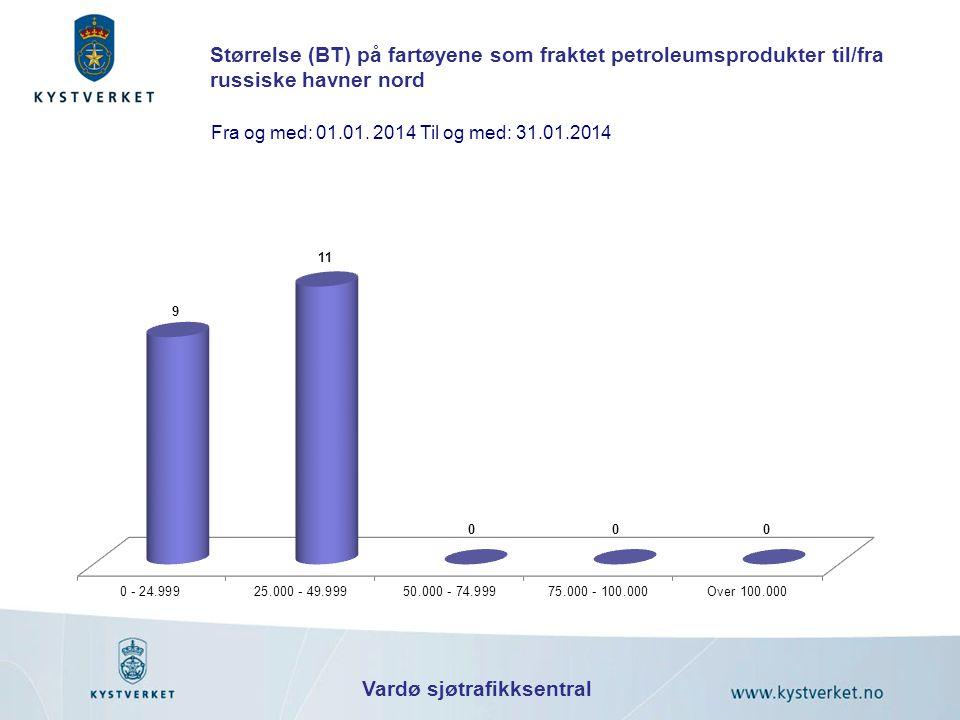 Vardø sjøtrafikksentral Størrelse (BT) på fartøyene som fraktet petroleumsprodukter til/fra russiske havner nord Fra og med: 01.01. 2014 Til og med: 3