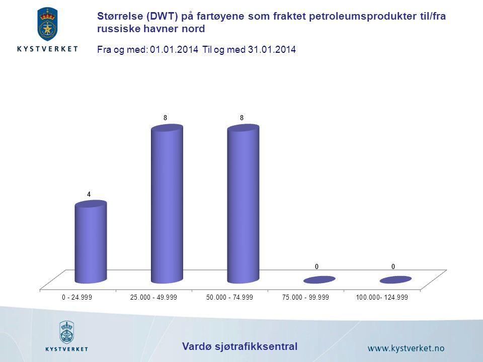 Vardø sjøtrafikksentral Størrelse (DWT) på fartøyene som fraktet petroleumsprodukter til/fra russiske havner nord Fra og med: 01.01.2014 Til og med 31