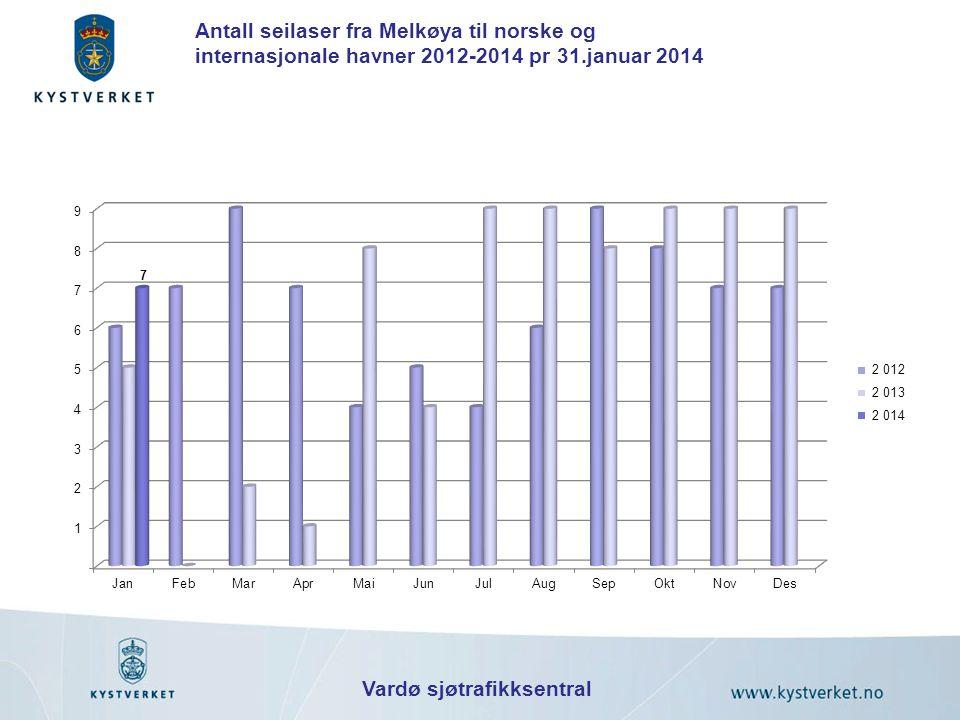 Vardø sjøtrafikksentral Antall seilaser fra Melkøya til norske og internasjonale havner 2012-2014 pr 31.januar 2014