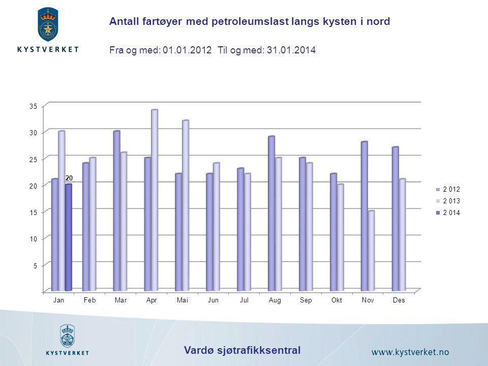 Vardø sjøtrafikksentral Antall fartøyer med petroleumslast langs kysten i nord Fra og med: 01.01.2012 Til og med: 31.01.2014