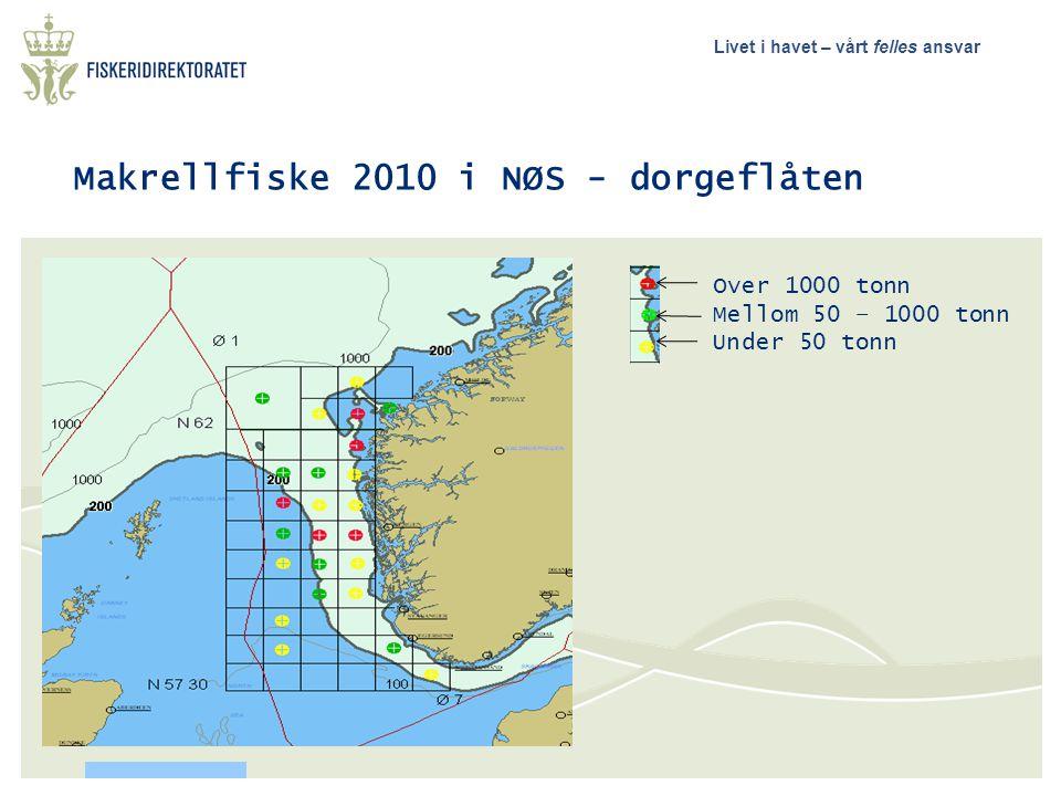 Livet i havet – vårt felles ansvar Makrellfiske 2010 i NØS - dorgeflåten Over 1000 tonn Mellom 50 – 1000 tonn Under 50 tonn