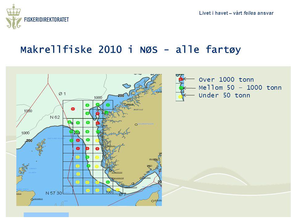 Livet i havet – vårt felles ansvar Makrellfiske 2010 i NØS - alle fartøy Over 1000 tonn Mellom 50 – 1000 tonn Under 50 tonn