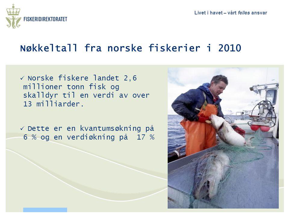 Livet i havet – vårt felles ansvar Nøkkeltall fra norske fiskerier i 2010  Norske fiskere landet 2,6 millioner tonn fisk og skalldyr til en verdi av over 13 milliarder.
