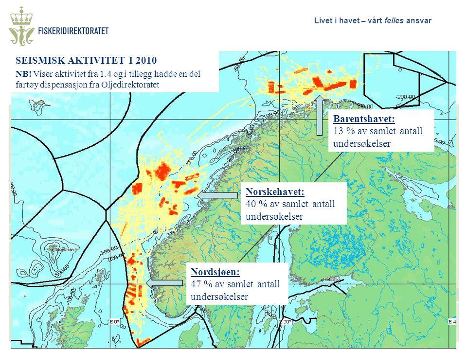 Livet i havet – vårt felles ansvar SEISMISK AKTIVITET I 2010 Barentshavet: 13 % av samlet antall undersøkelser Norskehavet: 40 % av samlet antall undersøkelser Nordsjøen: 47 % av samlet antall undersøkelser NB.