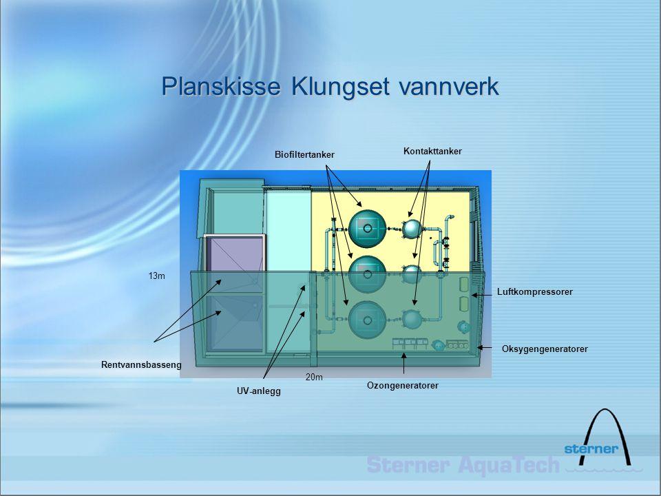 Planskisse Klungset vannverk Biofiltertanker Kontakttanker UV-anlegg Rentvannsbasseng Luftkompressorer Oksygengeneratorer Ozongeneratorer 13m 20m