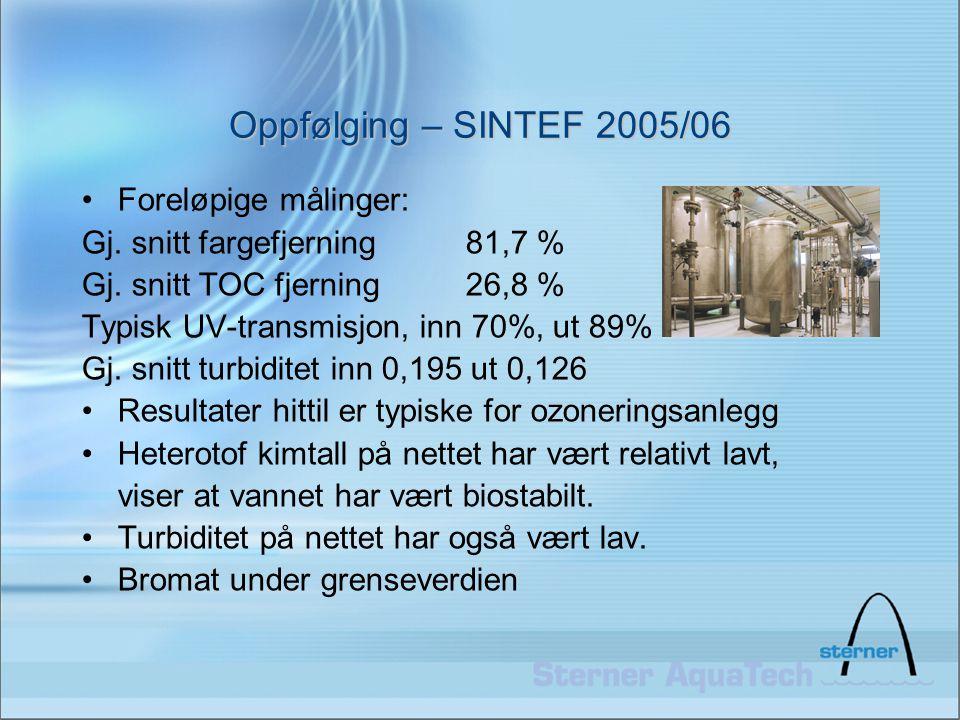 Oppfølging – SINTEF 2005/06 •Foreløpige målinger: Gj. snitt fargefjerning81,7 % Gj. snitt TOC fjerning26,8 % Typisk UV-transmisjon, inn 70%, ut 89% Gj