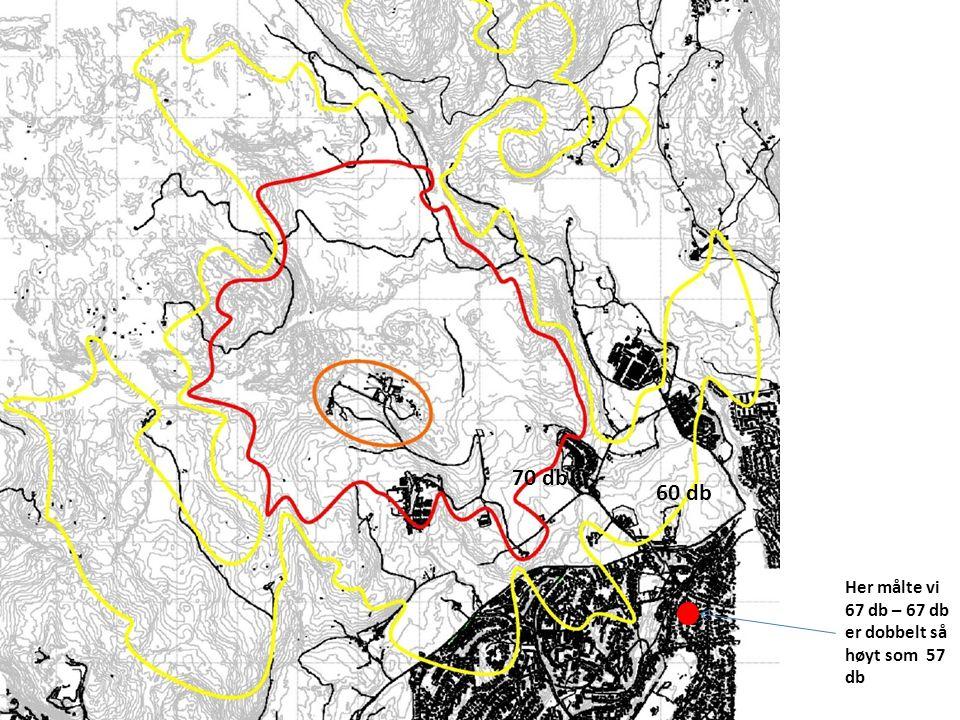 Støykart før utbygging - Skytterforbundet 70 db 60 db Her målte vi 67 db – 67 db er dobbelt så høyt som 57 db