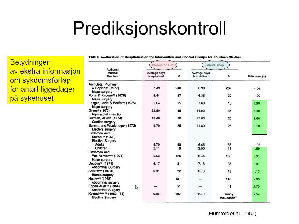 Prediksjonskontroll Betydningen av ekstra informasjon om sykdomsforløp for antall liggedager på sykehuset (Mumford et al., 1982)