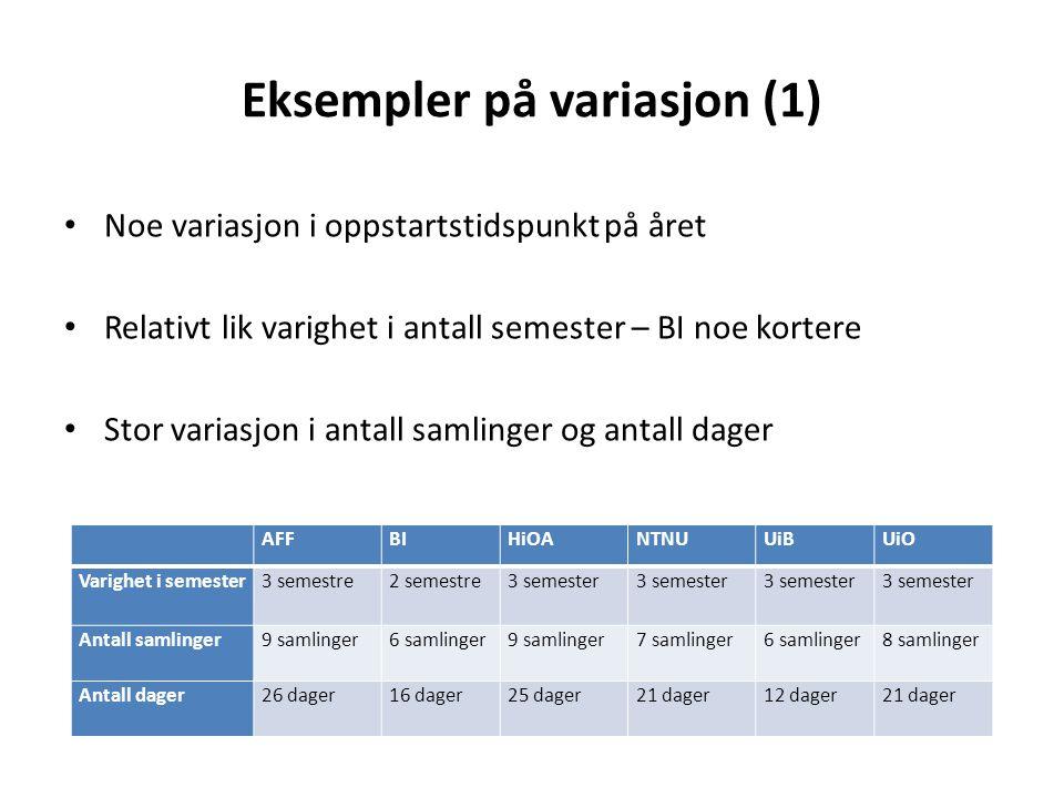 Eksempler på variasjon (1) AFFBIHiOANTNUUiBUiO Varighet i semester3 semestre2 semestre3 semester Antall samlinger 9 samlinger6 samlinger9 samlinger7 s