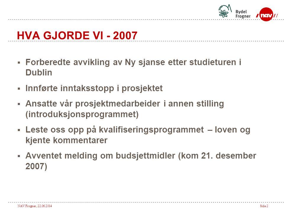 NAV Frogner, 22.06.2014Side 3 HVA GJORDE VI - 2008  Opprettholdt bemanning i Ny sjanse i 3 måneder, og gamblet på å få mer enn kr 50 000,-  Søkte om videreføring av fellesprosjekt med 2 andre bydeler  Utarbeidet forslag til felles tiltak for innvandrere i Oslo vest  Prosjektorganiserte arbeidet med kvalifiseringsprogrammet  Utlyste 2 stillinger i kvalifiseringsprogrammet ut 2009  Etablerte eget kvalifiseringssenter  Ventet på vedtak og budsjettmidler