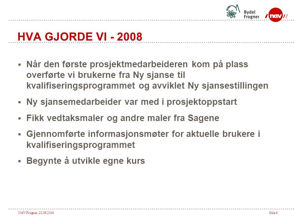 NAV Frogner, 22.06.2014Side 4 HVA GJORDE VI - 2008  Når den første prosjektmedarbeideren kom på plass overførte vi brukerne fra Ny sjanse til kvalifi