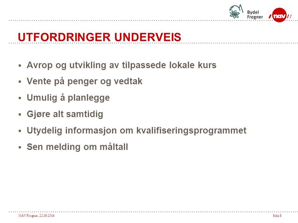NAV Frogner, 22.06.2014Side 9 HVA KUNNE VI ØNSKE OSS.