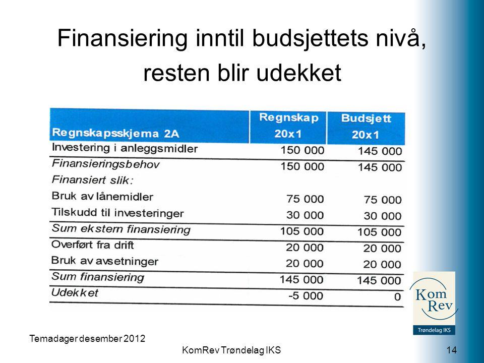 KomRev Trøndelag IKS Temadager desember 2012 14 Finansiering inntil budsjettets nivå, resten blir udekket