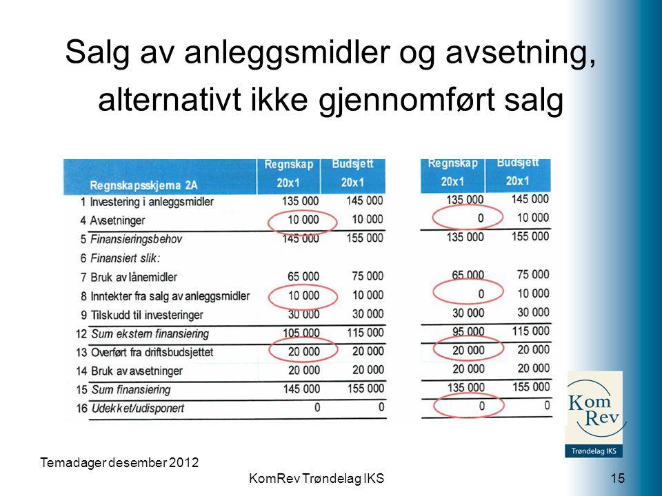 KomRev Trøndelag IKS Temadager desember 2012 15 Salg av anleggsmidler og avsetning, alternativt ikke gjennomført salg