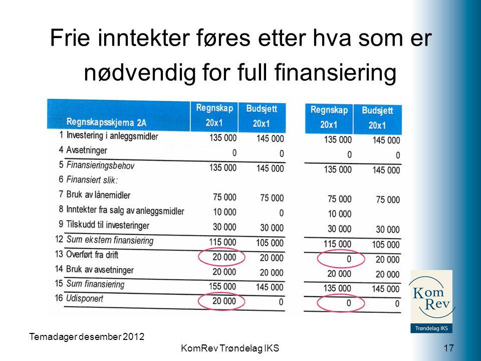 KomRev Trøndelag IKS Temadager desember 2012 17 Frie inntekter føres etter hva som er nødvendig for full finansiering