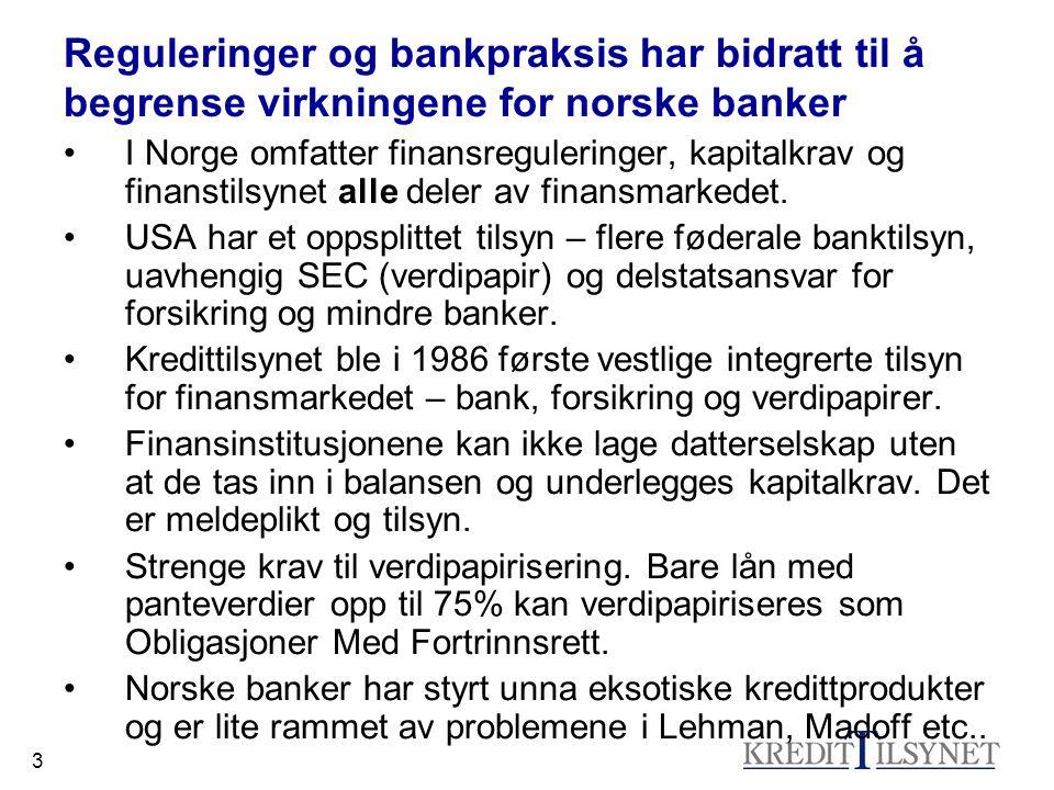 3 Reguleringer og bankpraksis har bidratt til å begrense virkningene for norske banker •I Norge omfatter finansreguleringer, kapitalkrav og finanstilsynet alle deler av finansmarkedet.
