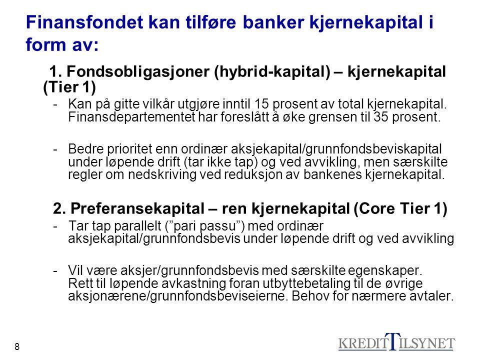 8 Finansfondet kan tilføre banker kjernekapital i form av: 1.