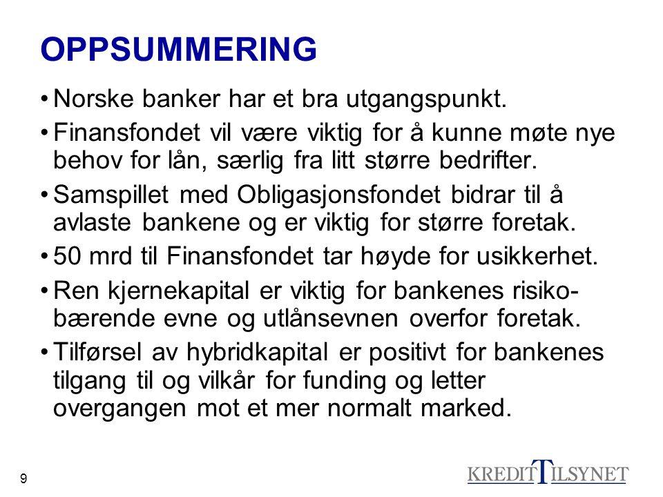 9 OPPSUMMERING •Norske banker har et bra utgangspunkt.