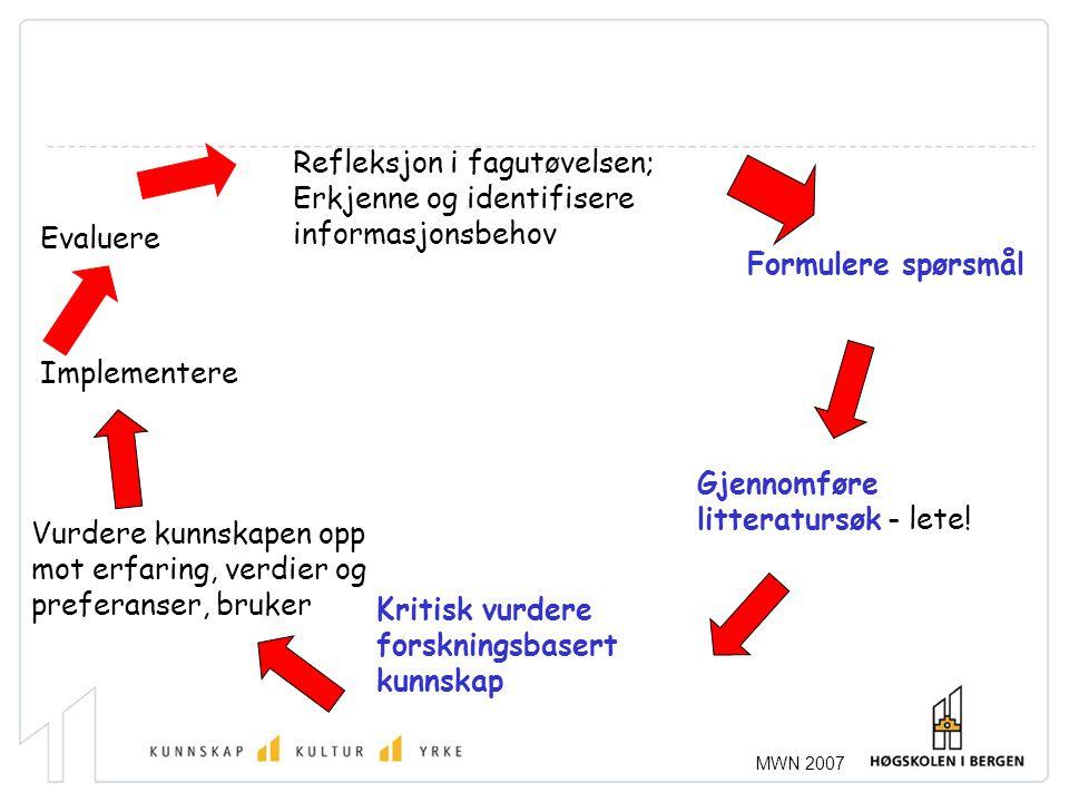 MWN 2007 Refleksjon i fagutøvelsen; Erkjenne og identifisere informasjonsbehov Formulere spørsmål Gjennomføre litteratursøk - lete! Kritisk vurdere fo