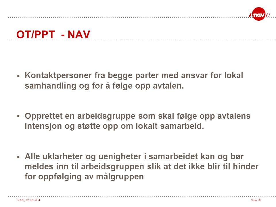 NAV, 22.06.2014Side 18 OT/PPT - NAV  Kontaktpersoner fra begge parter med ansvar for lokal samhandling og for å følge opp avtalen.  Opprettet en arb
