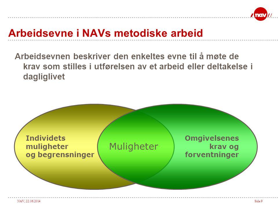 NAV, 22.06.2014Side 10  Tiltakstrappa – filtrering  Bevisst bruk av behovsvurdering  Forebygge lange og unødvendige løp