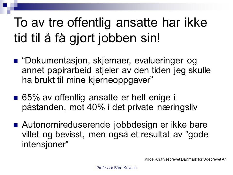 Professor Bård Kuvaas To av tre offentlig ansatte har ikke tid til å få gjort jobben sin.